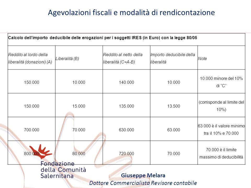Agevolazioni fiscali e modalità di rendicontazione Giuseppe Melara Dottore Commercialista Revisore contabile Calcolo dellimporto deducibile delle erog