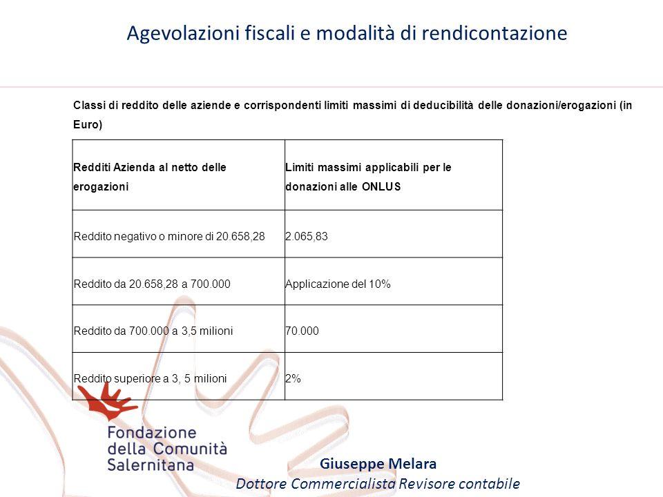 Agevolazioni fiscali e modalità di rendicontazione Giuseppe Melara Dottore Commercialista Revisore contabile Classi di reddito delle aziende e corrisp
