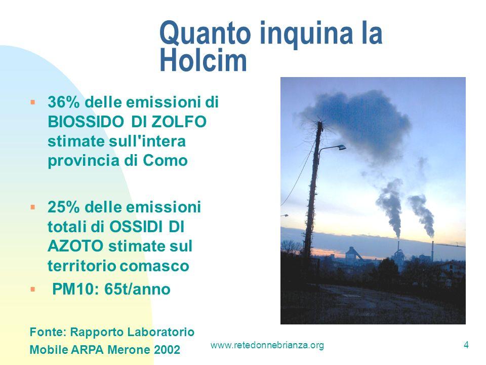www.retedonnebrianza.org4 Quanto inquina la Holcim 36% delle emissioni di BIOSSIDO DI ZOLFO stimate sull intera provincia di Como 25% delle emissioni totali di OSSIDI DI AZOTO stimate sul territorio comasco PM10: 65t/anno Fonte: Rapporto Laboratorio Mobile ARPA Merone 2002