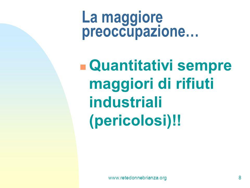 www.retedonnebrianza.org8 La maggiore preoccupazione… Quantitativi sempre maggiori di rifiuti industriali (pericolosi)!!