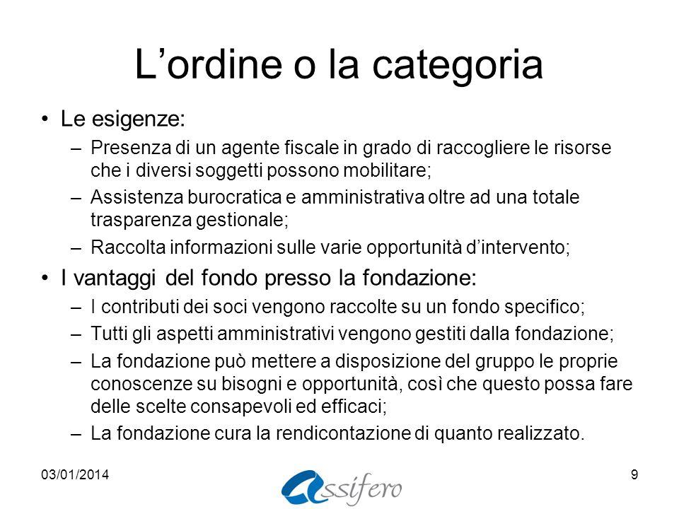 Lordine o la categoria Le esigenze: –Presenza di un agente fiscale in grado di raccogliere le risorse che i diversi soggetti possono mobilitare; –Assi