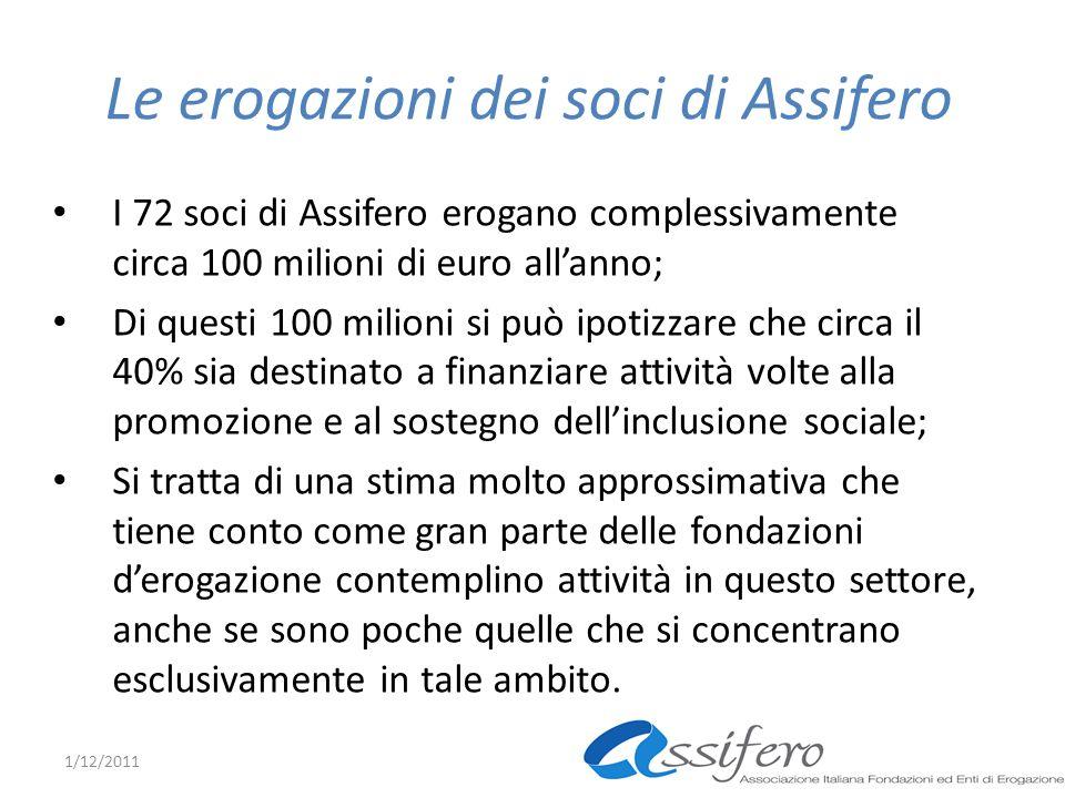 Le erogazioni dei soci di Assifero I 72 soci di Assifero erogano complessivamente circa 100 milioni di euro allanno; Di questi 100 milioni si può ipot