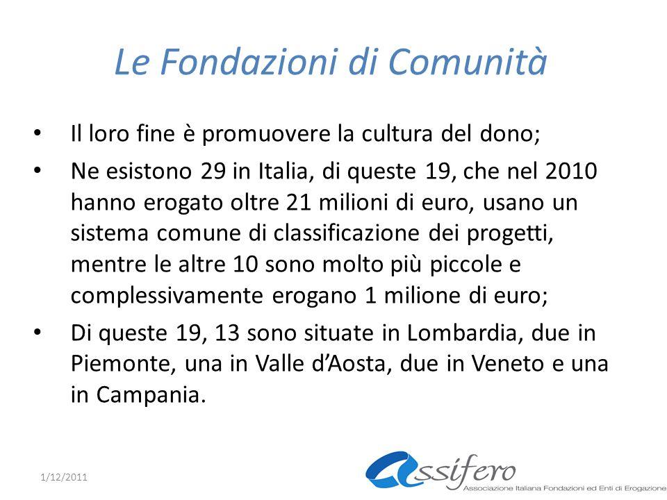 Le Fondazioni di Comunità Il loro fine è promuovere la cultura del dono; Ne esistono 29 in Italia, di queste 19, che nel 2010 hanno erogato oltre 21 m
