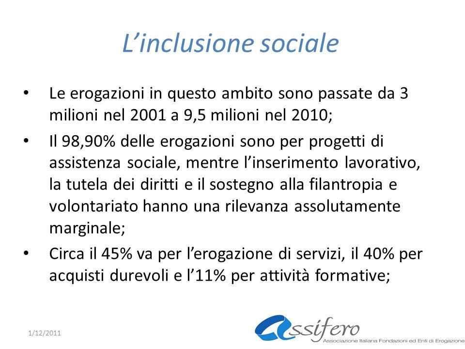 Linclusione sociale Le erogazioni in questo ambito sono passate da 3 milioni nel 2001 a 9,5 milioni nel 2010; Il 98,90% delle erogazioni sono per prog