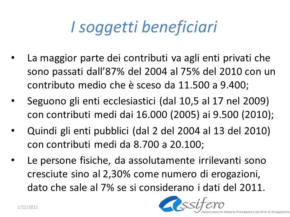 I soggetti beneficiari La maggior parte dei contributi va agli enti privati che sono passati dall87% del 2004 al 75% del 2010 con un contributo medio che è sceso da 11.500 a 9.400; Seguono gli enti ecclesiastici (dal 10,5 al 17 nel 2009) con contributi medi dai 16.000 (2005) ai 9.500 (2010); Quindi gli enti pubblici (dal 2 del 2004 al 13 del 2010) con contributi medi da 8.700 a 20.100; Le persone fisiche, da assolutamente irrilevanti sono cresciute sino al 2,30% come numero di erogazioni, dato che sale al 7% se si considerano i dati del 2011.