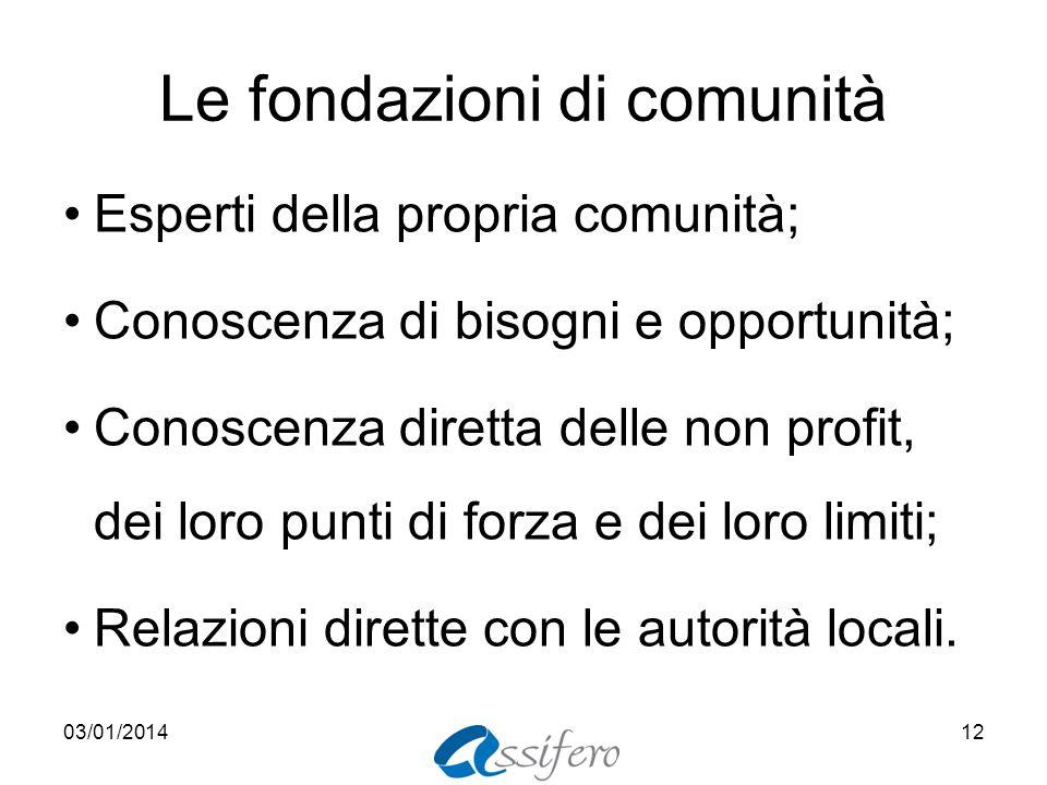 Le fondazioni di comunità Esperti della propria comunità; Conoscenza di bisogni e opportunità; Conoscenza diretta delle non profit, dei loro punti di