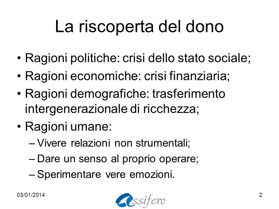 La riscoperta del dono Ragioni politiche: crisi dello stato sociale; Ragioni economiche: crisi finanziaria; Ragioni demografiche: trasferimento interg