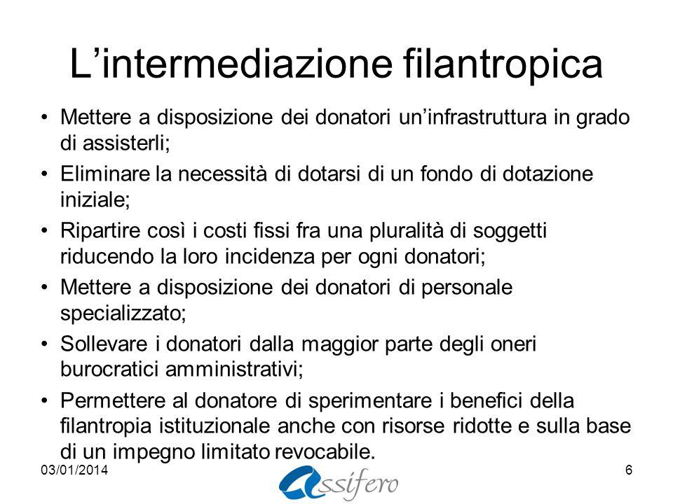 Lintermediazione filantropica Mettere a disposizione dei donatori uninfrastruttura in grado di assisterli; Eliminare la necessità di dotarsi di un fon