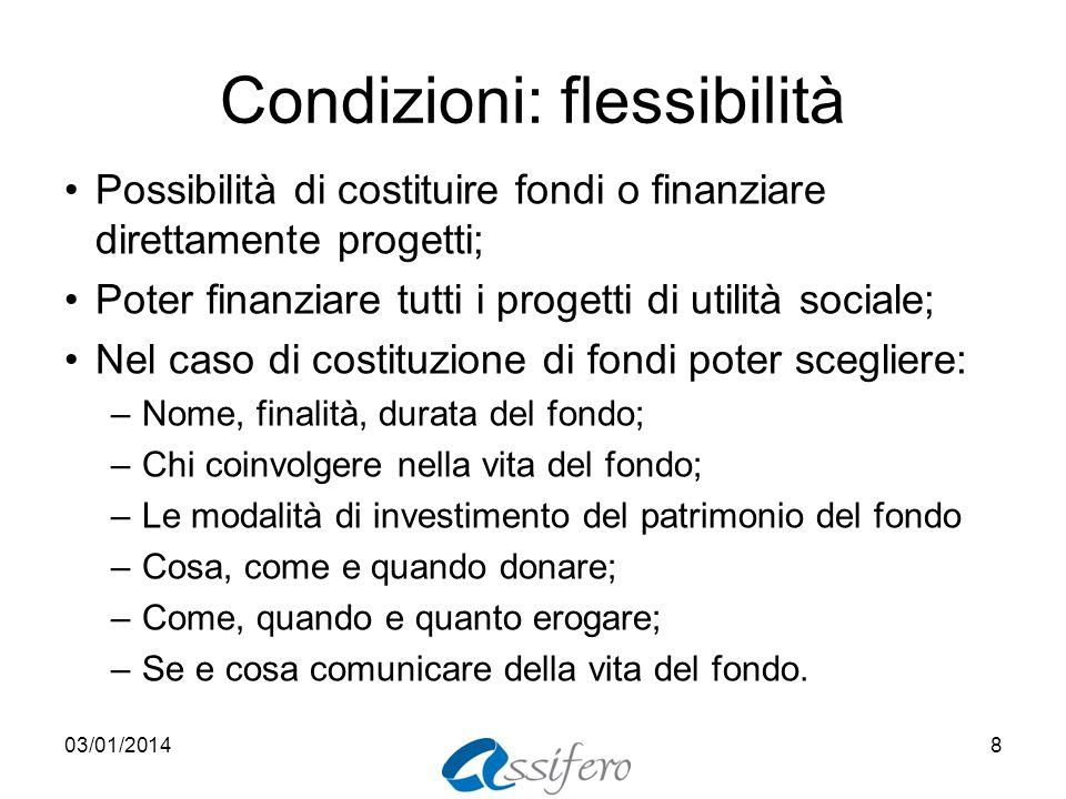 Condizioni: flessibilità Possibilità di costituire fondi o finanziare direttamente progetti; Poter finanziare tutti i progetti di utilità sociale; Nel