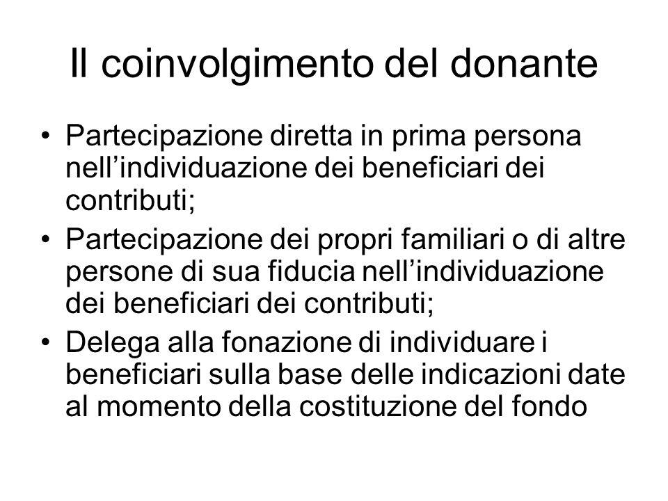 Il coinvolgimento del donante Partecipazione diretta in prima persona nellindividuazione dei beneficiari dei contributi; Partecipazione dei propri fam