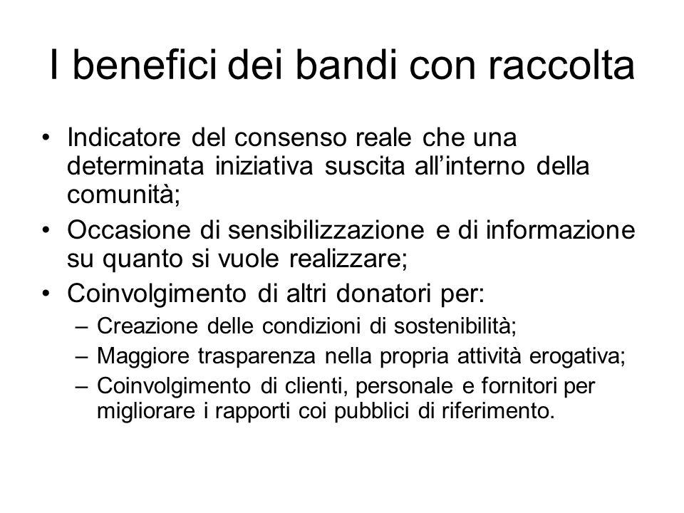 I benefici dei bandi con raccolta Indicatore del consenso reale che una determinata iniziativa suscita allinterno della comunità; Occasione di sensibi