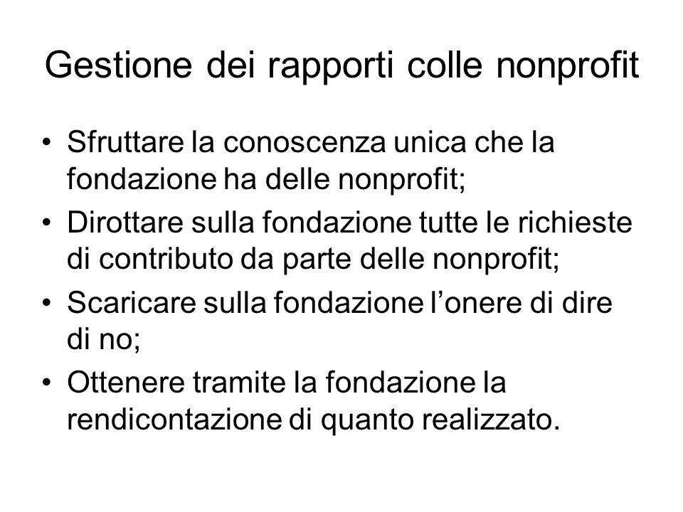 Rapporti con altri donatori Rapporto privilegiato con la fondazione: –finanziare progetti già selezionati, incrementando limpatto delle proprie erogazioni; –individuare iniziative di comune interesse.