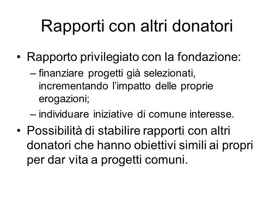 Rapporti con altri donatori Rapporto privilegiato con la fondazione: –finanziare progetti già selezionati, incrementando limpatto delle proprie erogaz
