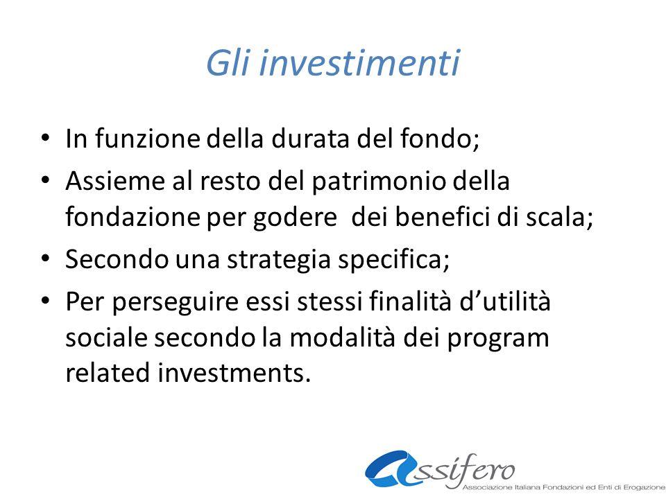 Gli investimenti In funzione della durata del fondo; Assieme al resto del patrimonio della fondazione per godere dei benefici di scala; Secondo una st