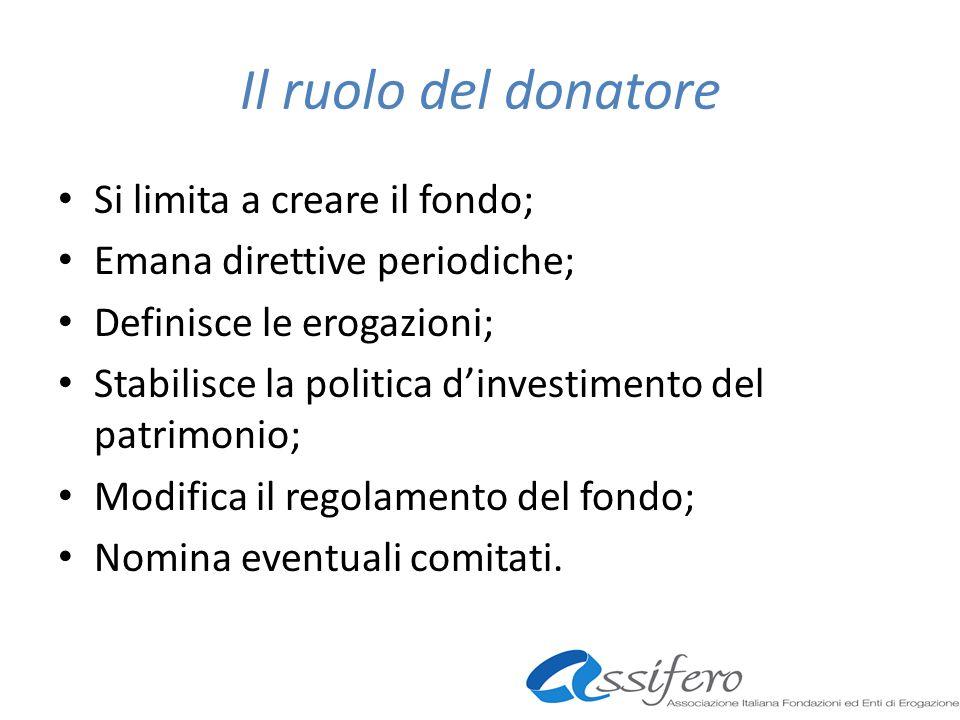 Il ruolo del donatore Si limita a creare il fondo; Emana direttive periodiche; Definisce le erogazioni; Stabilisce la politica dinvestimento del patri