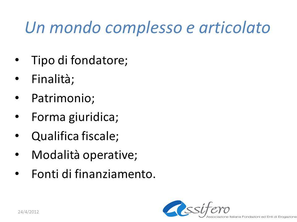 Un mondo complesso e articolato Tipo di fondatore; Finalità; Patrimonio; Forma giuridica; Qualifica fiscale; Modalità operative; Fonti di finanziamento.