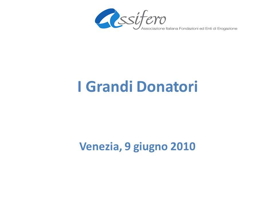 I grandi donatori Enti che danno contributi consistenti; Di norma finanziano interi strumenti erogativi; Hanno particolari esigenze di rendicontazione