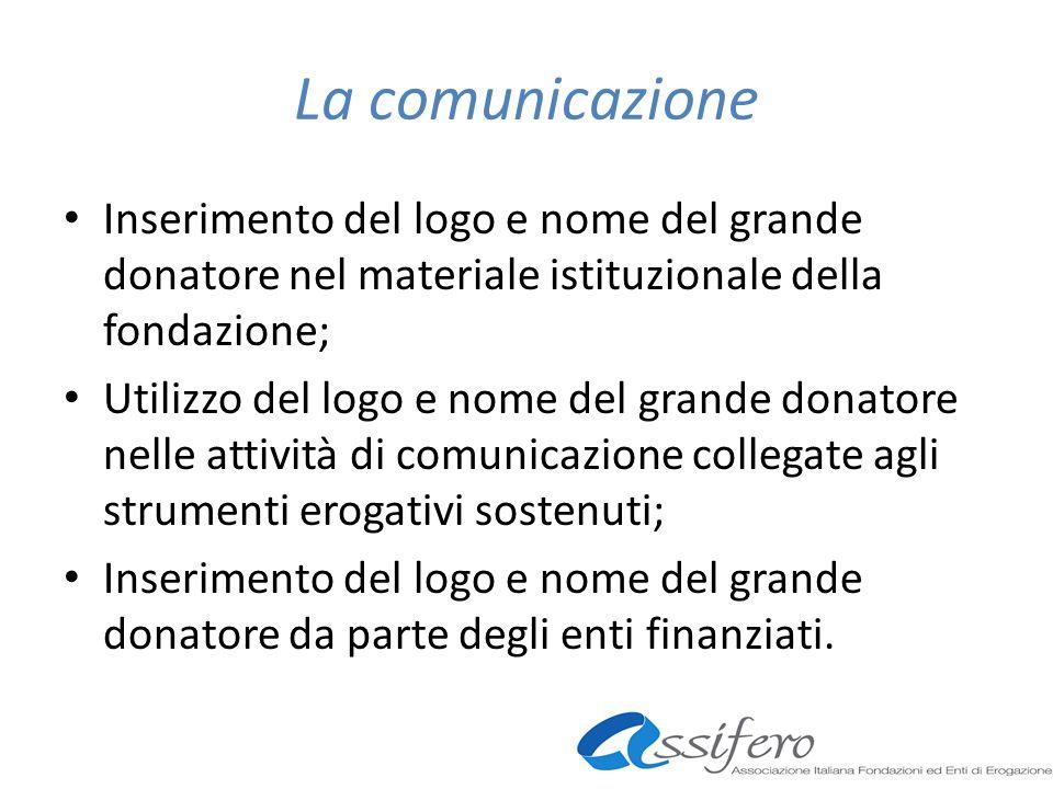 La comunicazione Inserimento del logo e nome del grande donatore nel materiale istituzionale della fondazione; Utilizzo del logo e nome del grande don