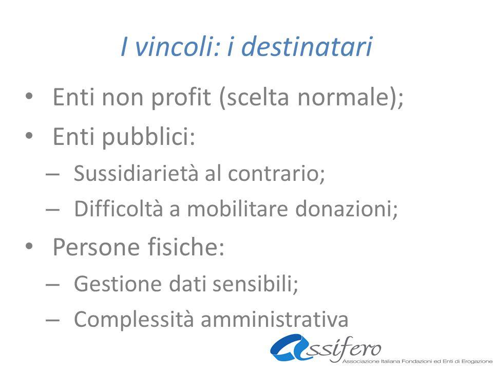 I vincoli: i destinatari Enti non profit (scelta normale); Enti pubblici: – Sussidiarietà al contrario; – Difficoltà a mobilitare donazioni; Persone f