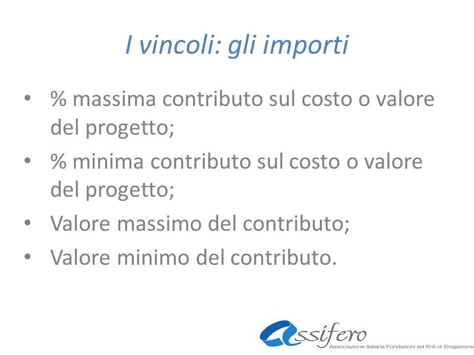 I vincoli: gli importi % massima contributo sul costo o valore del progetto; % minima contributo sul costo o valore del progetto; Valore massimo del contributo; Valore minimo del contributo.