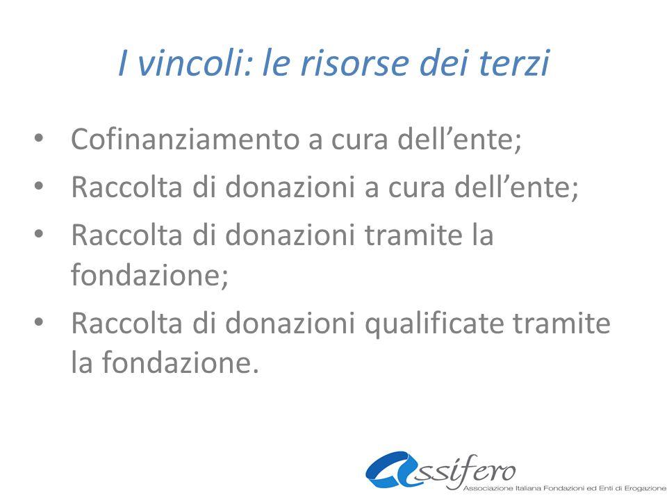 I vincoli: le risorse dei terzi Cofinanziamento a cura dellente; Raccolta di donazioni a cura dellente; Raccolta di donazioni tramite la fondazione; Raccolta di donazioni qualificate tramite la fondazione.