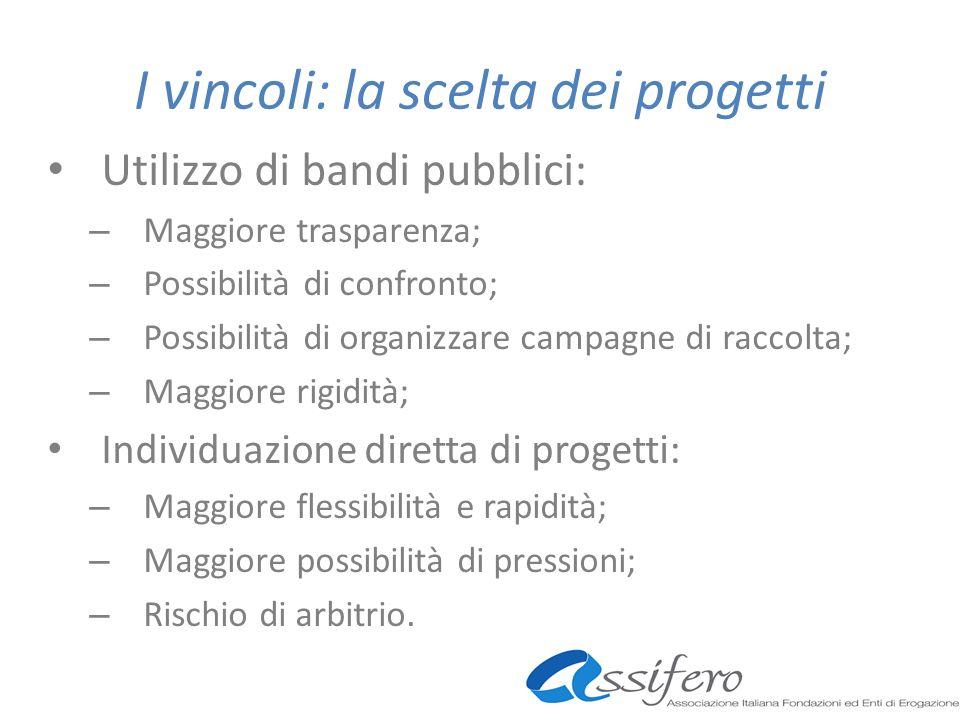 I vincoli: la scelta dei progetti Utilizzo di bandi pubblici: – Maggiore trasparenza; – Possibilità di confronto; – Possibilità di organizzare campagn