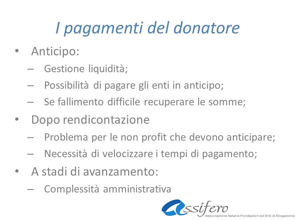 I pagamenti del donatore Anticipo: – Gestione liquidità; – Possibilità di pagare gli enti in anticipo; – Se fallimento difficile recuperare le somme;