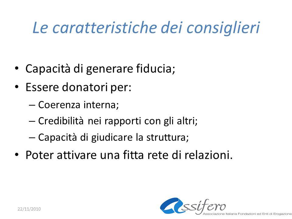 Le caratteristiche dei consiglieri Capacità di generare fiducia; Essere donatori per: – Coerenza interna; – Credibilità nei rapporti con gli altri; – Capacità di giudicare la struttura; Poter attivare una fitta rete di relazioni.