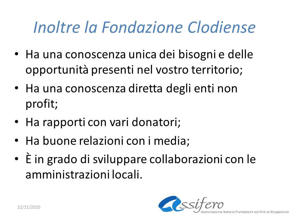 Assifero Il punto di riferimento della filantropia istituzionale in Italia; Assiste gli enti di erogazione e chi è interessato a costituirli: Via Monte di Pietà, 12 20121 - MILANO Tel.