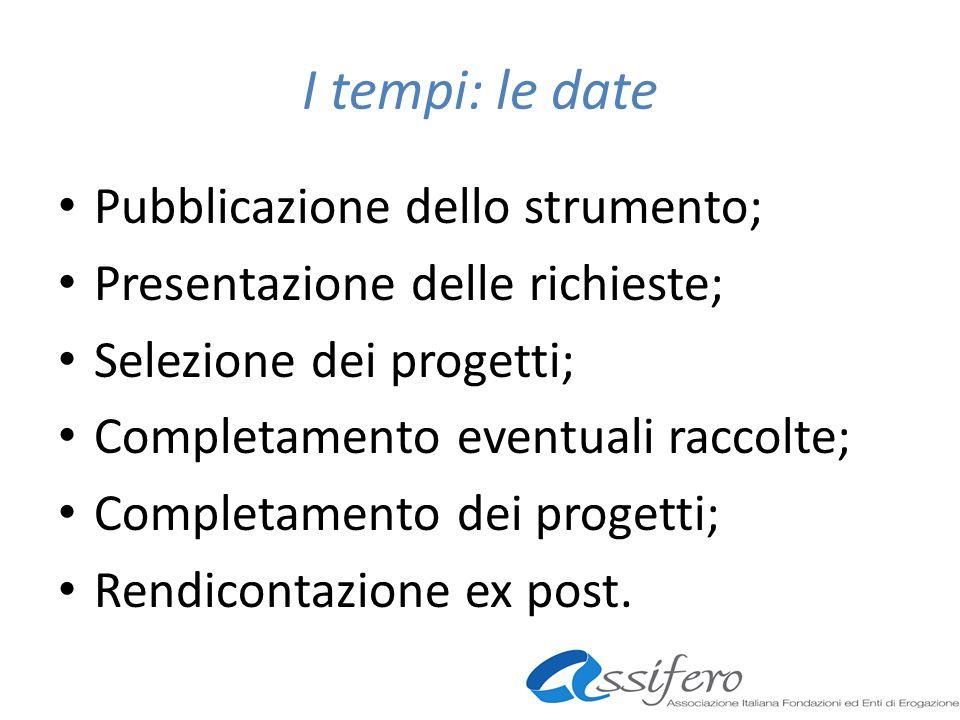 I tempi: le date Pubblicazione dello strumento; Presentazione delle richieste; Selezione dei progetti; Completamento eventuali raccolte; Completamento dei progetti; Rendicontazione ex post.