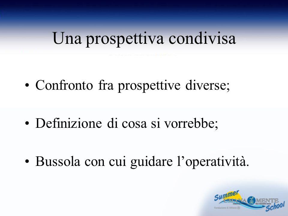 Una prospettiva condivisa Confronto fra prospettive diverse; Definizione di cosa si vorrebbe; Bussola con cui guidare loperatività.
