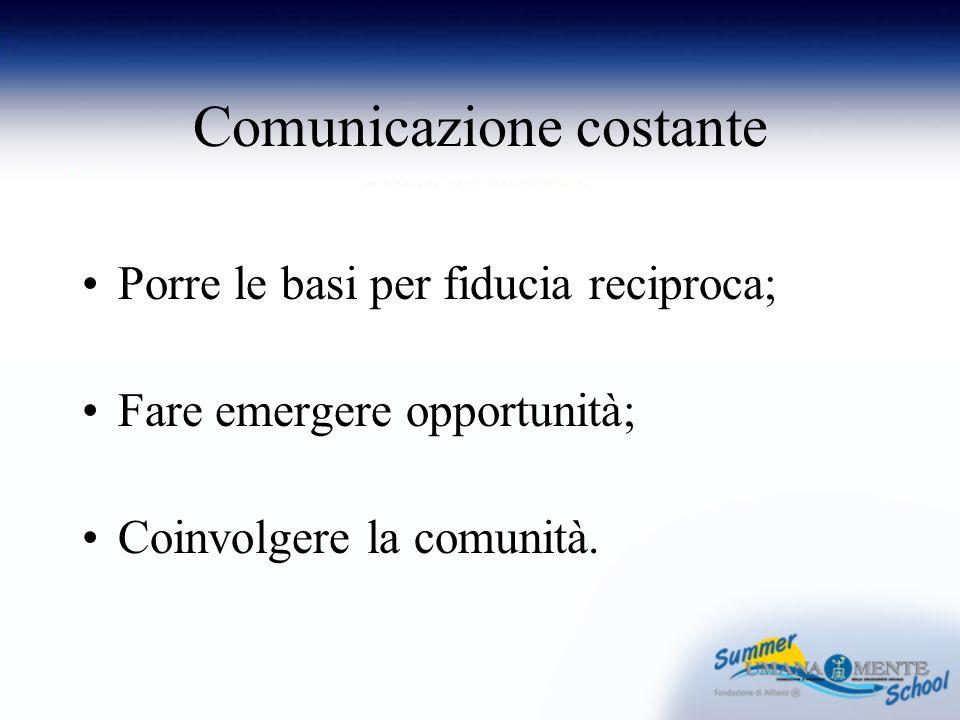 Comunicazione costante Porre le basi per fiducia reciproca; Fare emergere opportunità; Coinvolgere la comunità.