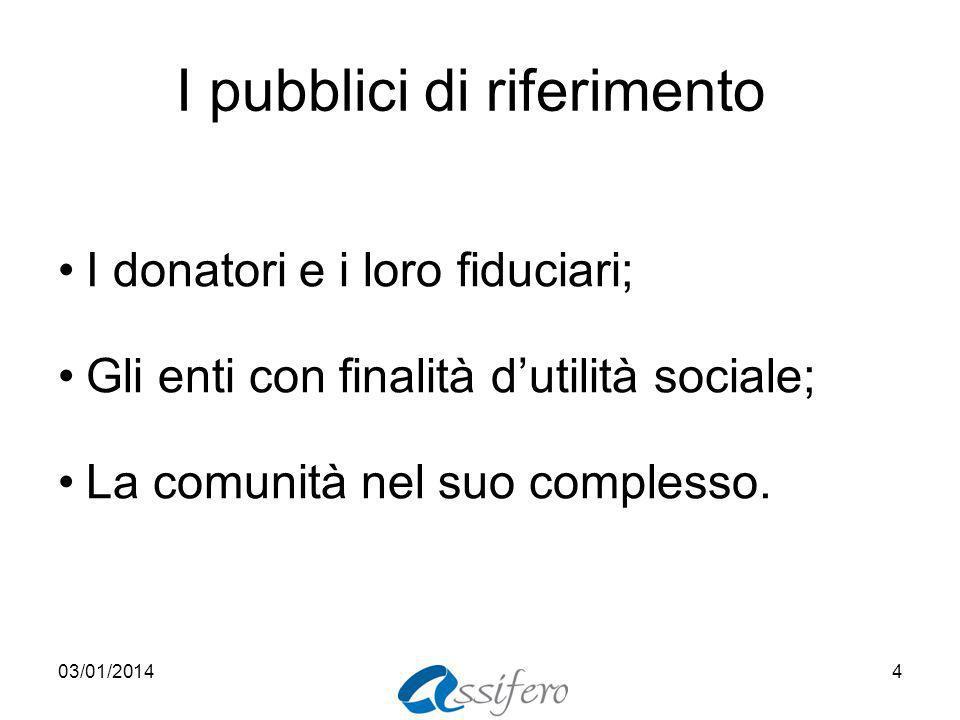I pubblici di riferimento I donatori e i loro fiduciari; Gli enti con finalità dutilità sociale; La comunità nel suo complesso.