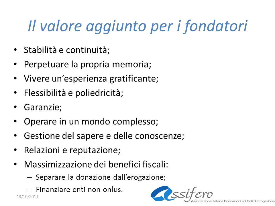 Il valore aggiunto per i fondatori Stabilità e continuità; Perpetuare la propria memoria; Vivere unesperienza gratificante; Flessibilità e poliedricit