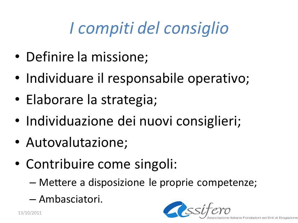 I compiti del consiglio Definire la missione; Individuare il responsabile operativo; Elaborare la strategia; Individuazione dei nuovi consiglieri; Autovalutazione; Contribuire come singoli: – Mettere a disposizione le proprie competenze; – Ambasciatori.