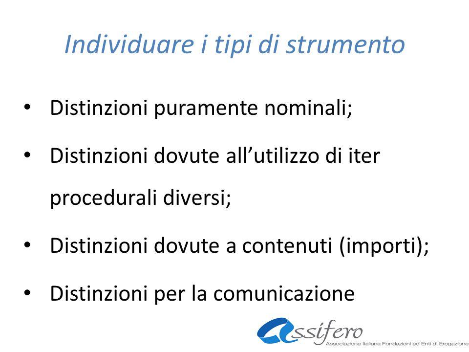 Individuare i tipi di strumento Distinzioni puramente nominali; Distinzioni dovute allutilizzo di iter procedurali diversi; Distinzioni dovute a contenuti (importi); Distinzioni per la comunicazione