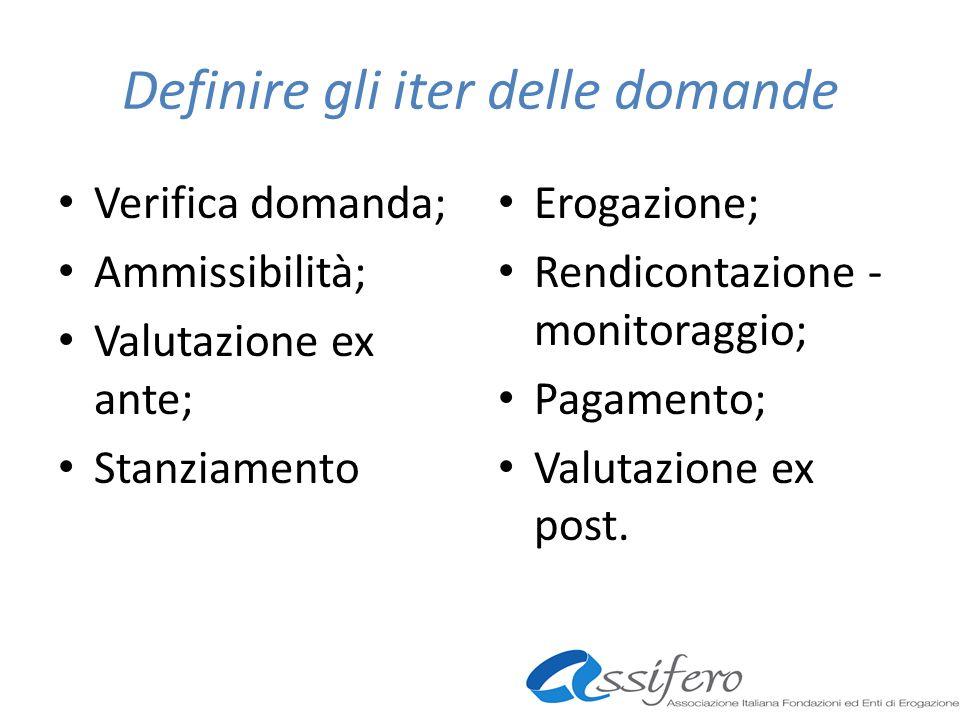 Definire gli iter delle domande Verifica domanda; Ammissibilità; Valutazione ex ante; Stanziamento Erogazione; Rendicontazione - monitoraggio; Pagamento; Valutazione ex post.