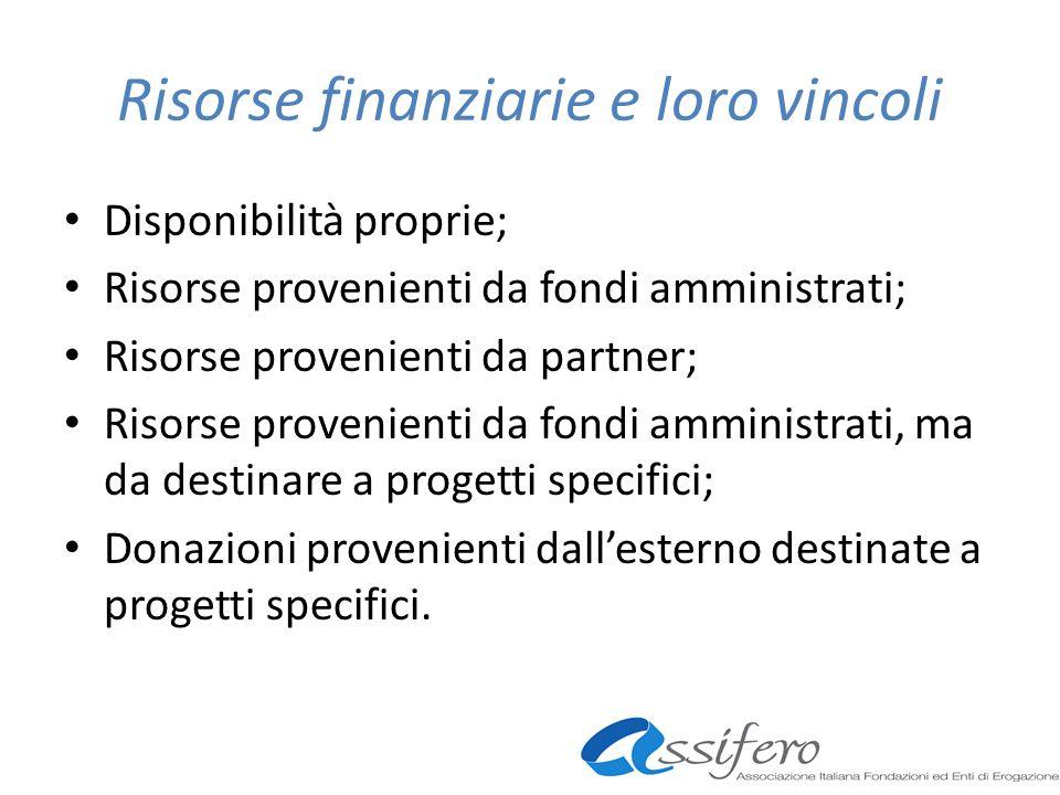 Ammissibilità Criteri il più possibile oggettivi; In funzione della legge; In funzione del proprio statuto; In funzione degli obiettivi dello strumento erogativo; In funzione dei vincoli posti dai finanziatori.