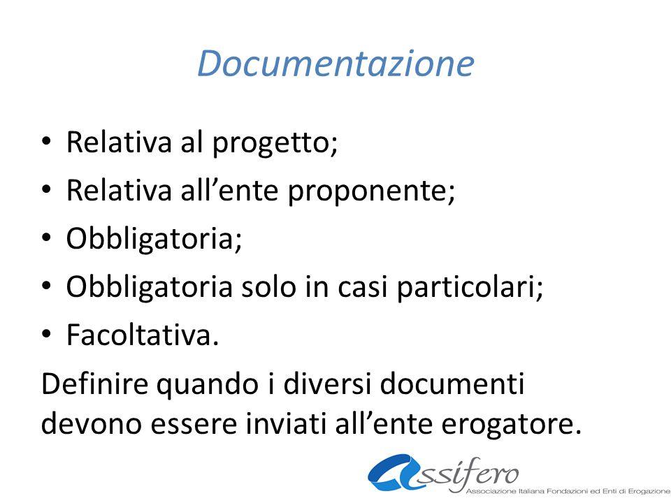 Documentazione Relativa al progetto; Relativa allente proponente; Obbligatoria; Obbligatoria solo in casi particolari; Facoltativa.