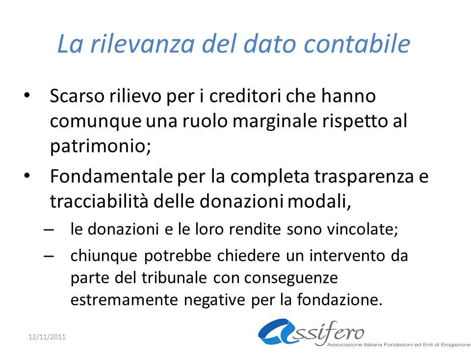 La rilevanza del dato contabile Scarso rilievo per i creditori che hanno comunque una ruolo marginale rispetto al patrimonio; Fondamentale per la comp