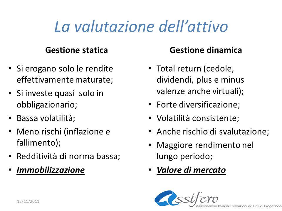 La valutazione dellattivo Gestione statica Si erogano solo le rendite effettivamente maturate; Si investe quasi solo in obbligazionario; Bassa volatil
