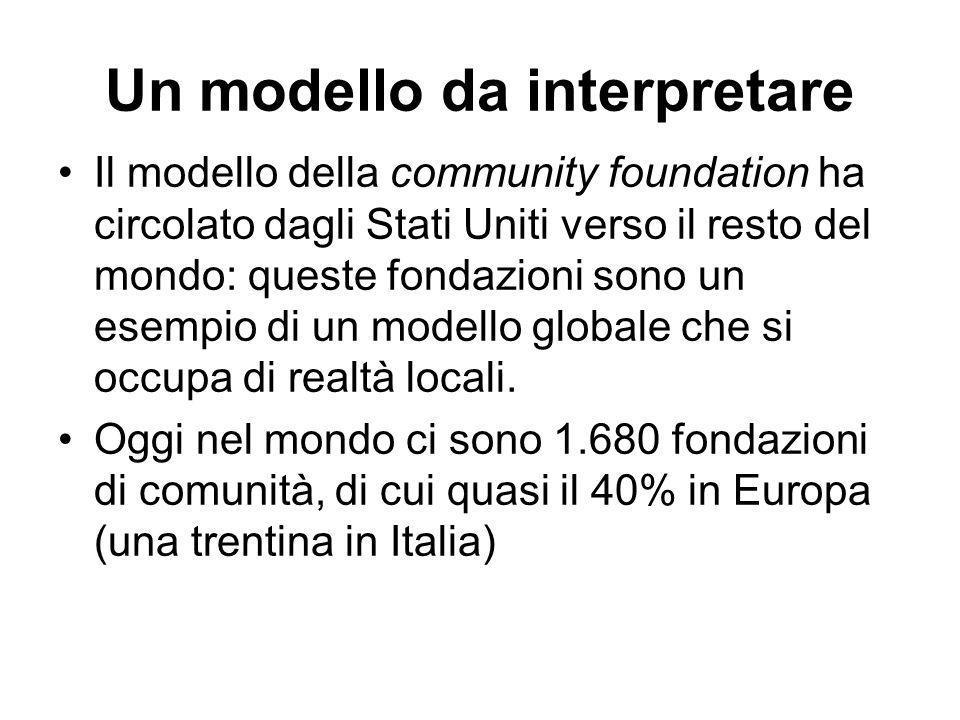 Un modello da interpretare Il modello della community foundation ha circolato dagli Stati Uniti verso il resto del mondo: queste fondazioni sono un es