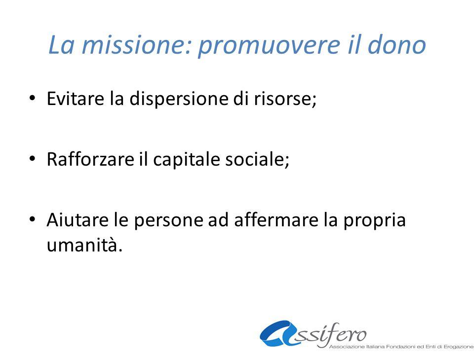 La missione: promuovere il dono Evitare la dispersione di risorse; Rafforzare il capitale sociale; Aiutare le persone ad affermare la propria umanità.