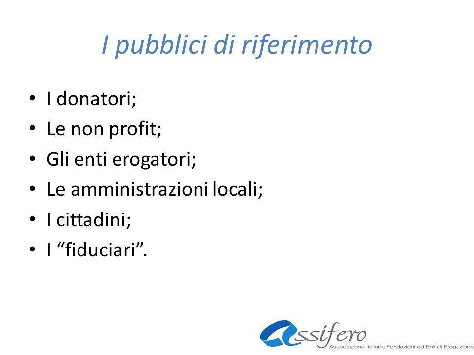 I pubblici di riferimento I donatori; Le non profit; Gli enti erogatori; Le amministrazioni locali; I cittadini; I fiduciari.