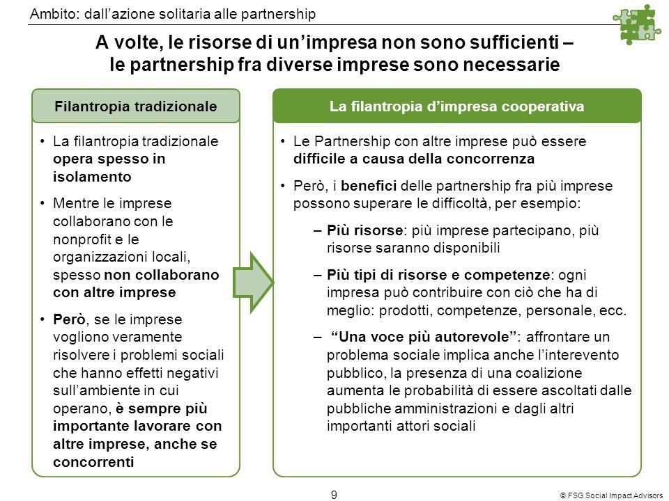 9 © FSG Social Impact Advisors A volte, le risorse di unimpresa non sono sufficienti – le partnership fra diverse imprese sono necessarie La filantrop