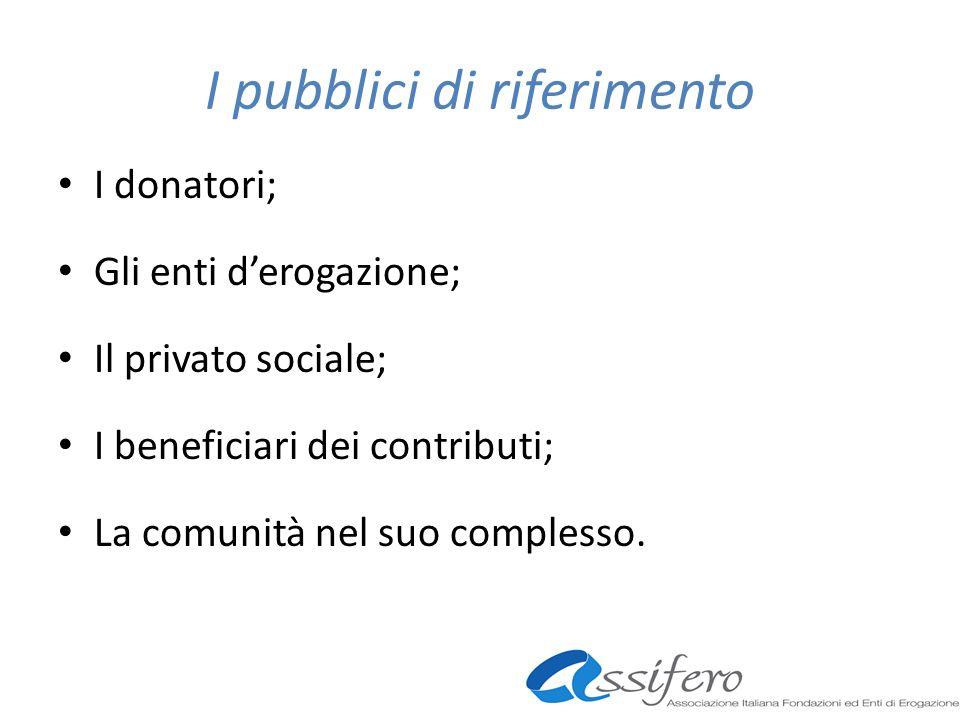 I pubblici di riferimento I donatori; Gli enti derogazione; Il privato sociale; I beneficiari dei contributi; La comunità nel suo complesso.