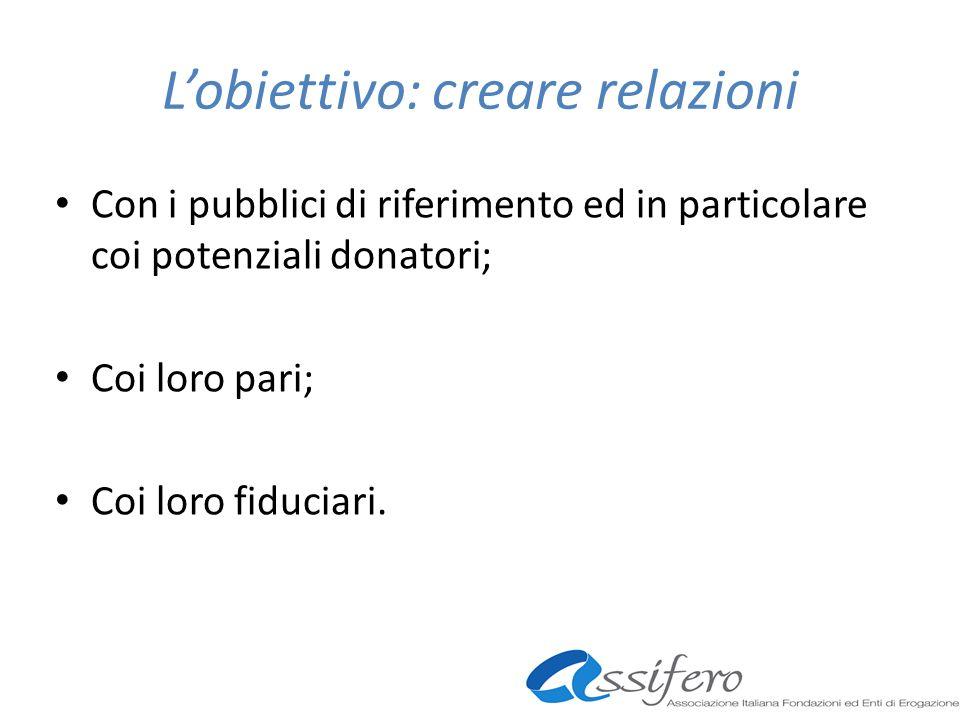 Lobiettivo: creare relazioni Con i pubblici di riferimento ed in particolare coi potenziali donatori; Coi loro pari; Coi loro fiduciari.