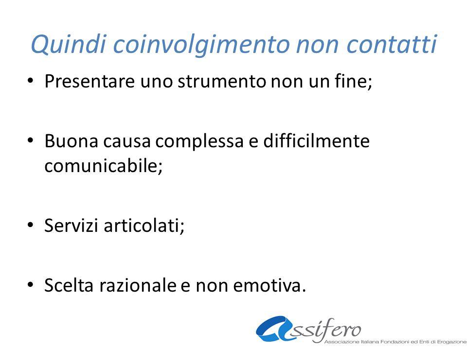 Quindi coinvolgimento non contatti Presentare uno strumento non un fine; Buona causa complessa e difficilmente comunicabile; Servizi articolati; Scelta razionale e non emotiva.