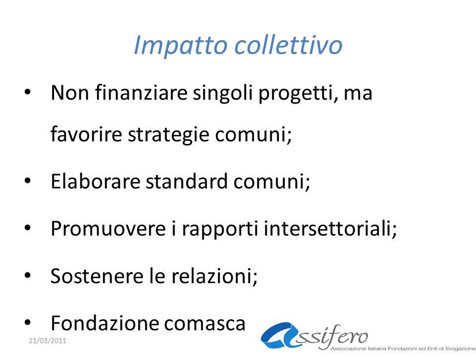 Impatto collettivo Non finanziare singoli progetti, ma favorire strategie comuni; Elaborare standard comuni; Promuovere i rapporti intersettoriali; Sostenere le relazioni; Fondazione comasca 21/03/2011