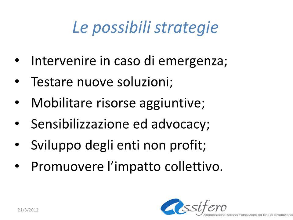 Le possibili strategie Intervenire in caso di emergenza; Testare nuove soluzioni; Mobilitare risorse aggiuntive; Sensibilizzazione ed advocacy; Sviluppo degli enti non profit; Promuovere limpatto collettivo.